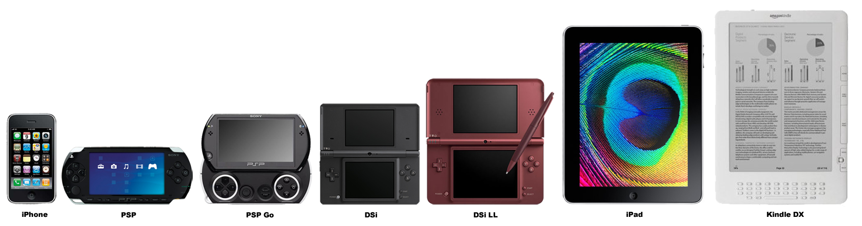 how to use job on ff3 ds
