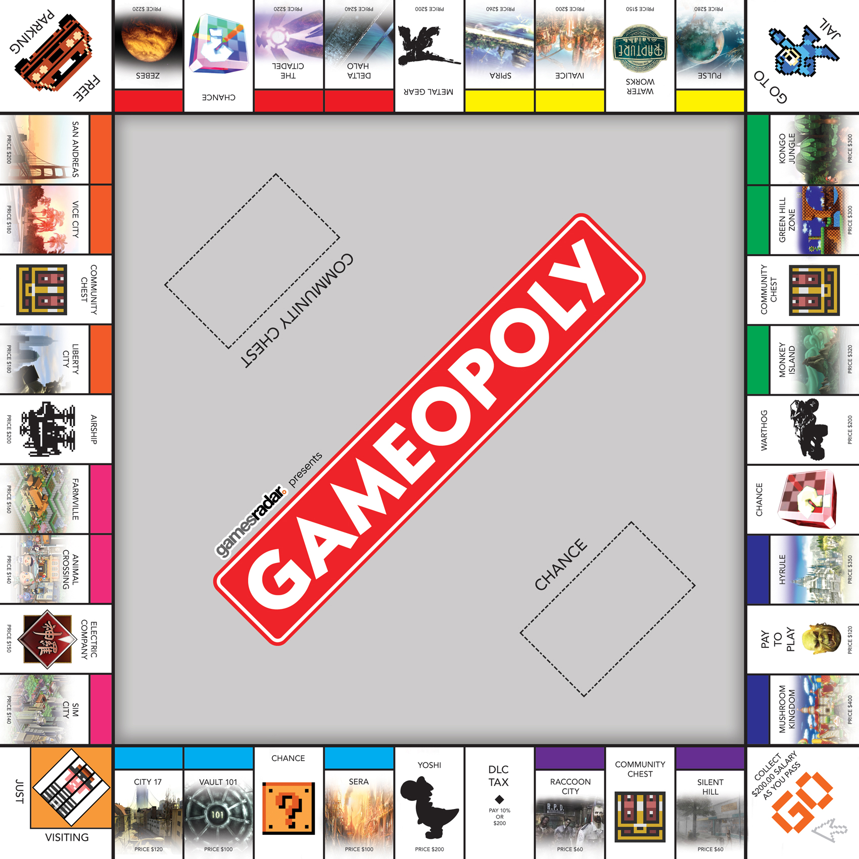 The geekiest version of Monopoly youll ever play  GamesRadar
